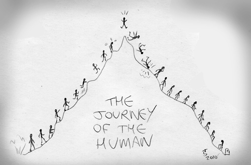The Journey of the Human
